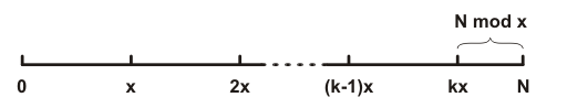 modulo-image-1