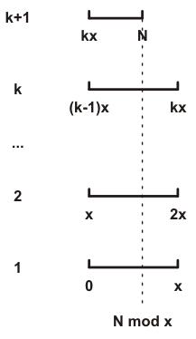 modulo-image-2